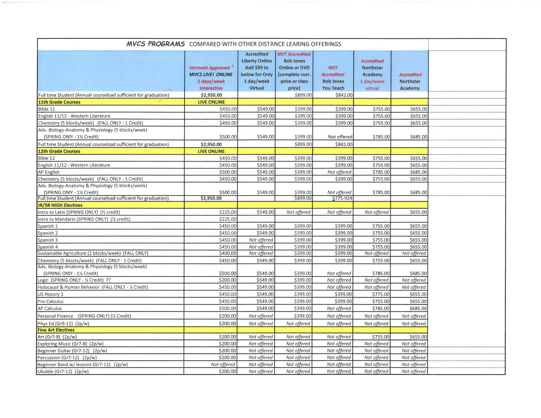 MVCS Live! Online Cost Comparison p2